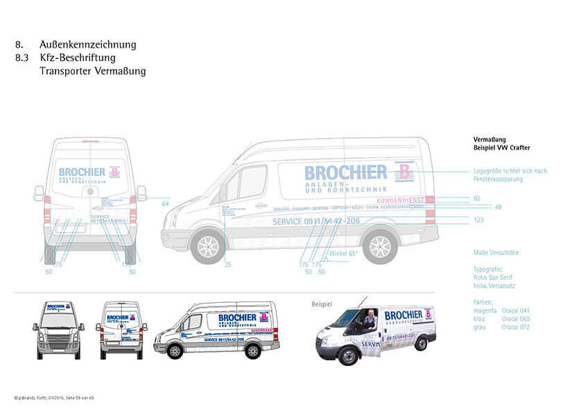 Brochier Corporate Design